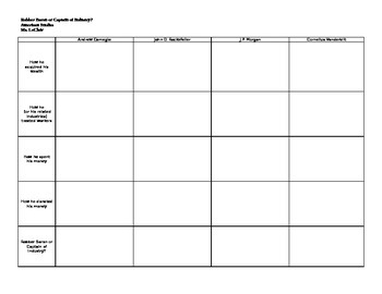 Big Business Tycoons Graphic Organizer