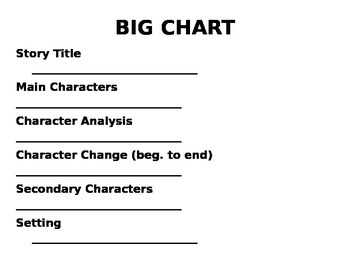 Big Chart for Small Group Reading Instruction