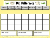 Big Difference - A Single OR Multi-Digit Subtraction Card Game