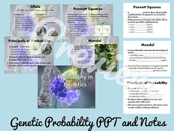 Genetics Pack
