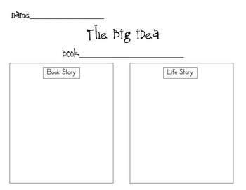 Big Idea Assessment