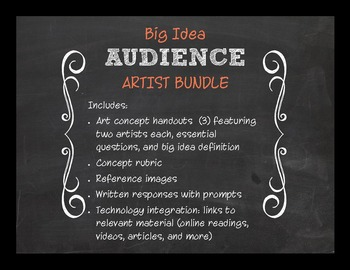 Big Idea: Audience Bundle--EQs with Criticial Thinking Response Papers, Syllabus