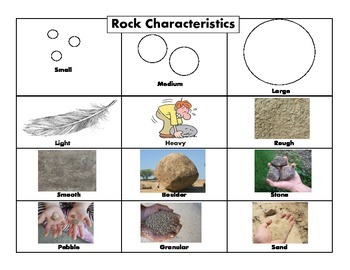 Big Idea: Earth Structures/Geology/Rock and Soil Science Centers