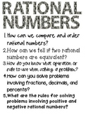 Big Idea Poster: Rational Numbers