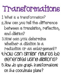 Big Idea Poster: Transformations