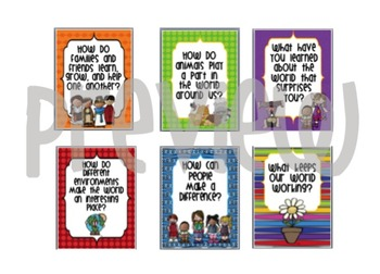 Big Idea Posters for Wonders (McGraw-Hill) Second Grade