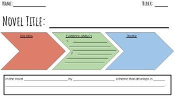 Big Idea/Theme Graphic Organizer