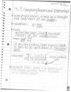 Big Ideas 8th Grade Math Curriculum Chapters 4-5