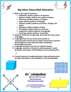 """Big Ideas About Math Education"" Handout / Poster"