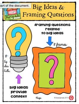 Big Ideas Framing Questions }P4 Clips Trioriginals Digital Clip Ar}