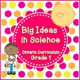 Big Ideas Posters for Grade 1 Science - Ontario Curriculum