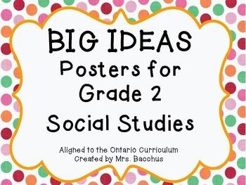 Big Ideas Posters for Grade 2 Social Studies - Ontario Curriculum