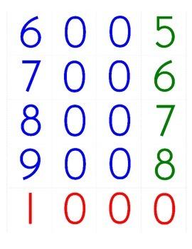 Big Number Math Center