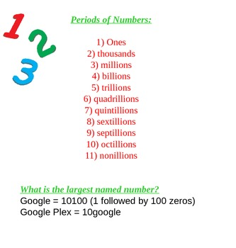 Big Numbers PowerPoint