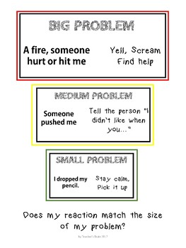 graphic regarding How Big is My Problem Printable named Substantial Trouble Minor challenge Cost-free Printable
