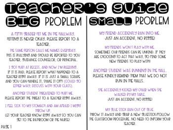 Big Problem vs. Small Problem
