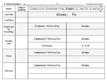 Matter  01  Identify the Compounds, Molecules & Atoms in Things + QUIZ