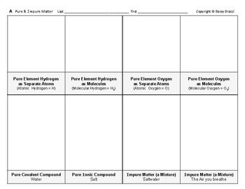 Big Science 1  Matter  03  Pure vs. Impure Matter Graphic Organizer & Table