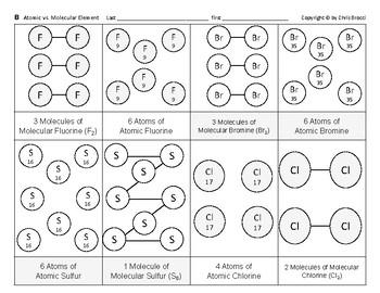 Big Science 1  Matter  06  Atomic vs. Molecular Element