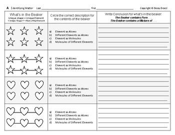 Elements Compounds Molecules Worksheet Teachers Pay Teachers