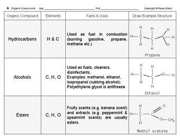 Big Science 1  Matter  10  Notable Organic Compounds