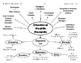 Big Science 1  Matter  12  Chemical Benefits & Health Haza
