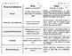 Matter  14  Pros & Cons Table Plastics Cleaners Pesticides Fertilizer Medicines