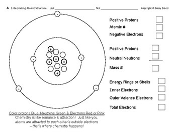 Valence electron worksheet teaching resources teachers pay teachers atomic structure 03 atomic number mass number energy shells valence electrons ccuart Gallery