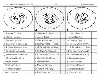 Big Science 2  Atomic Struct  04  Atomic Structure & Periodic Logic