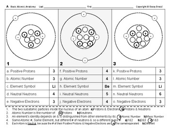 Big Science 2  Atomic Struct  05  Atomic Structure Assessments