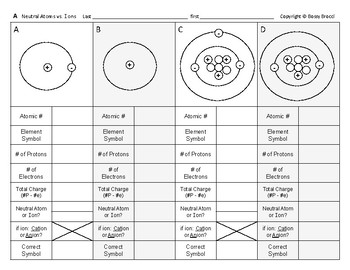 Big Science 2  Atomic Struct  07  Neutral Atoms vs. Ions