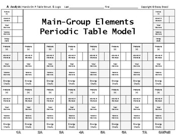 Big Science 3  P. Table 04  Hands-On Periodic Table Structure & Logic