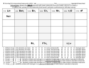 Big Science 3  P. Table 09  Bonding & Corresponding Compounds in Main Groups