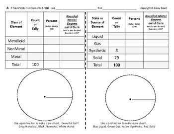 Big Science 3  P. Table 16  P. Table Stats & Comparing Metals, Nonmetals etc.