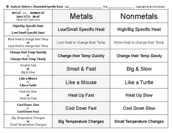 Table 20 compare specific heat capacity of metals vs nonmetals quiz periodic table 20 compare specific heat capacity of metals vs nonmetals quiz urtaz Gallery