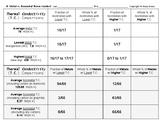 Periodic Table 21  Compare Thermal Conductivity of Metals vs. Nonmetals + QUIZ