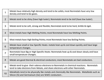 Periodic table 24 top 10 facts about metals nonmetals metalloids urtaz Gallery