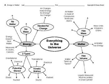 Big Science 4  Props & Changes  01  Energy vs. Matter Grap