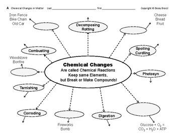 Big Science 4  Props & Changes  09  Chemical Changes & Chem Rxn Clues Graph Orgs