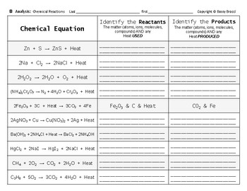 Big Science 4  Props & Changes  11  Chemical Equations Graphic Orgnzr & Activity