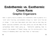 Properties & Changes 15 Endothermic vs. Exothermic Changes Graphic Organizers