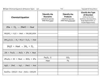 Properties & Changes 19 Chemical Equations & Types of Chemical Reactions QUIZ