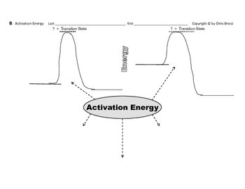 Big Science 4  Props & Changes  20 Activation Energy & 5 Rate Factors (unabrdg)