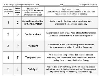 Big Science 4  Props & Changes  24 Predicting & Explaining Rxn Rates (verbal)