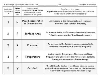 Big Science 4  Props & Changes  25  Predicting & Explaining Rxn Rates (visual)