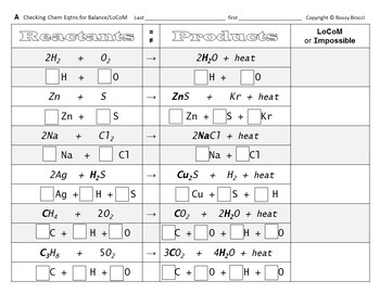Properties & Changes 33 Handy Tool for Checking if Chemical Equations Balanced