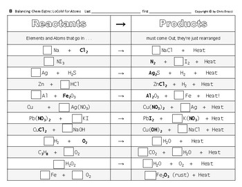 Big Science 4  Props & Changes  35  Balancing Chemical Equations for Atoms