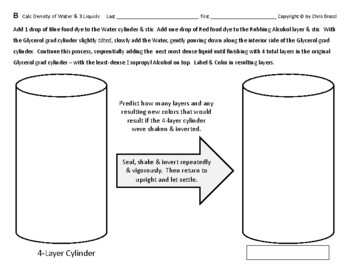 Big Science 5  Density  03  Calculating Density of Water & 3 Other Liquids