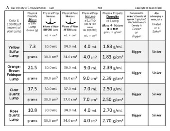 Density 05  Calculate Determine Density Irregular Solids via Displacement + QUIZ