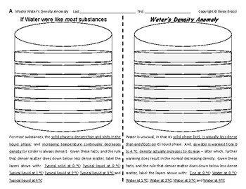Big Science 5  Density  12  Wacky Water's Density Anomaly, Density Inversion